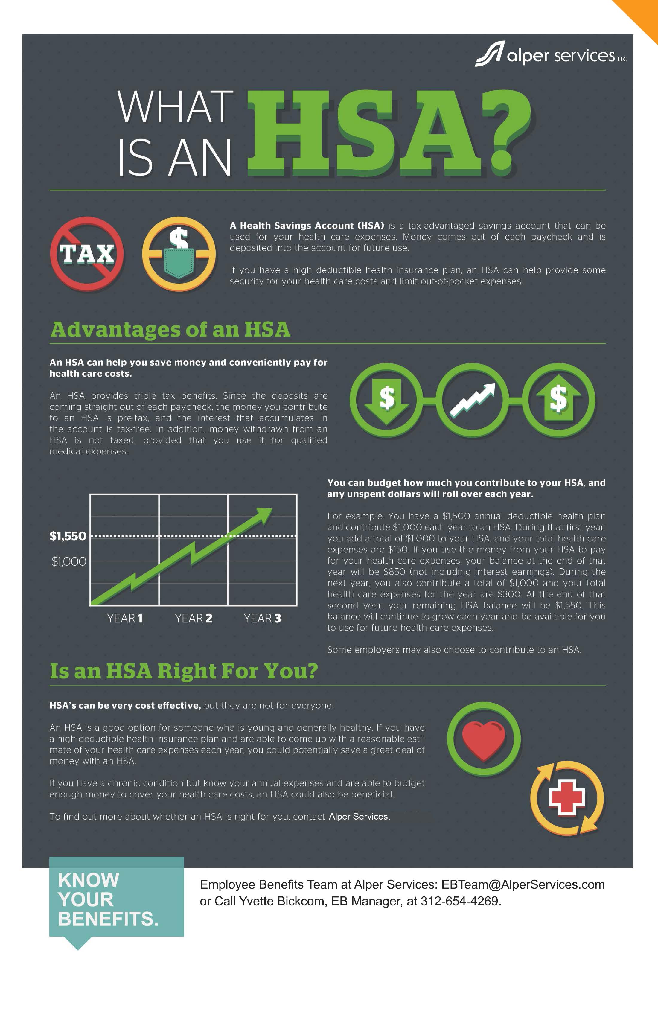 HSA_Infographic